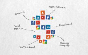Schinko Social Media